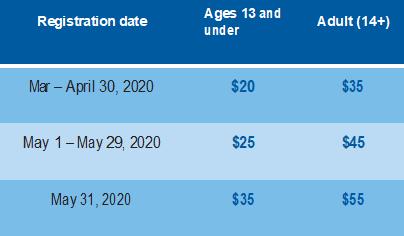 Registration fees
